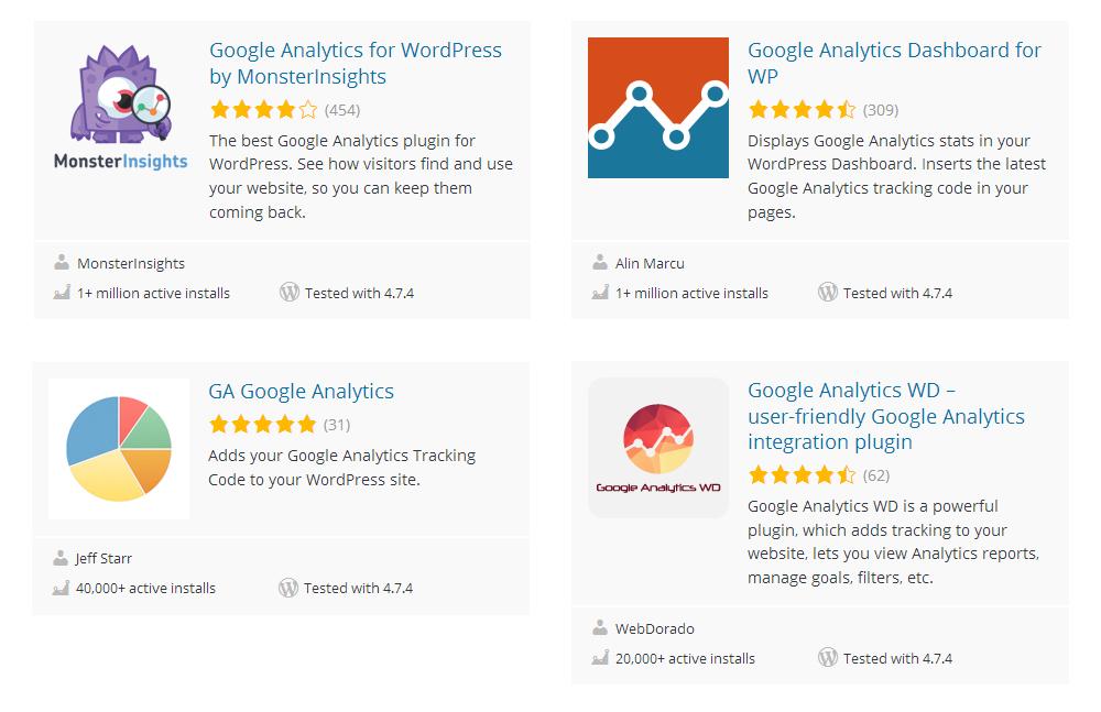 wordpress gratis google analytis